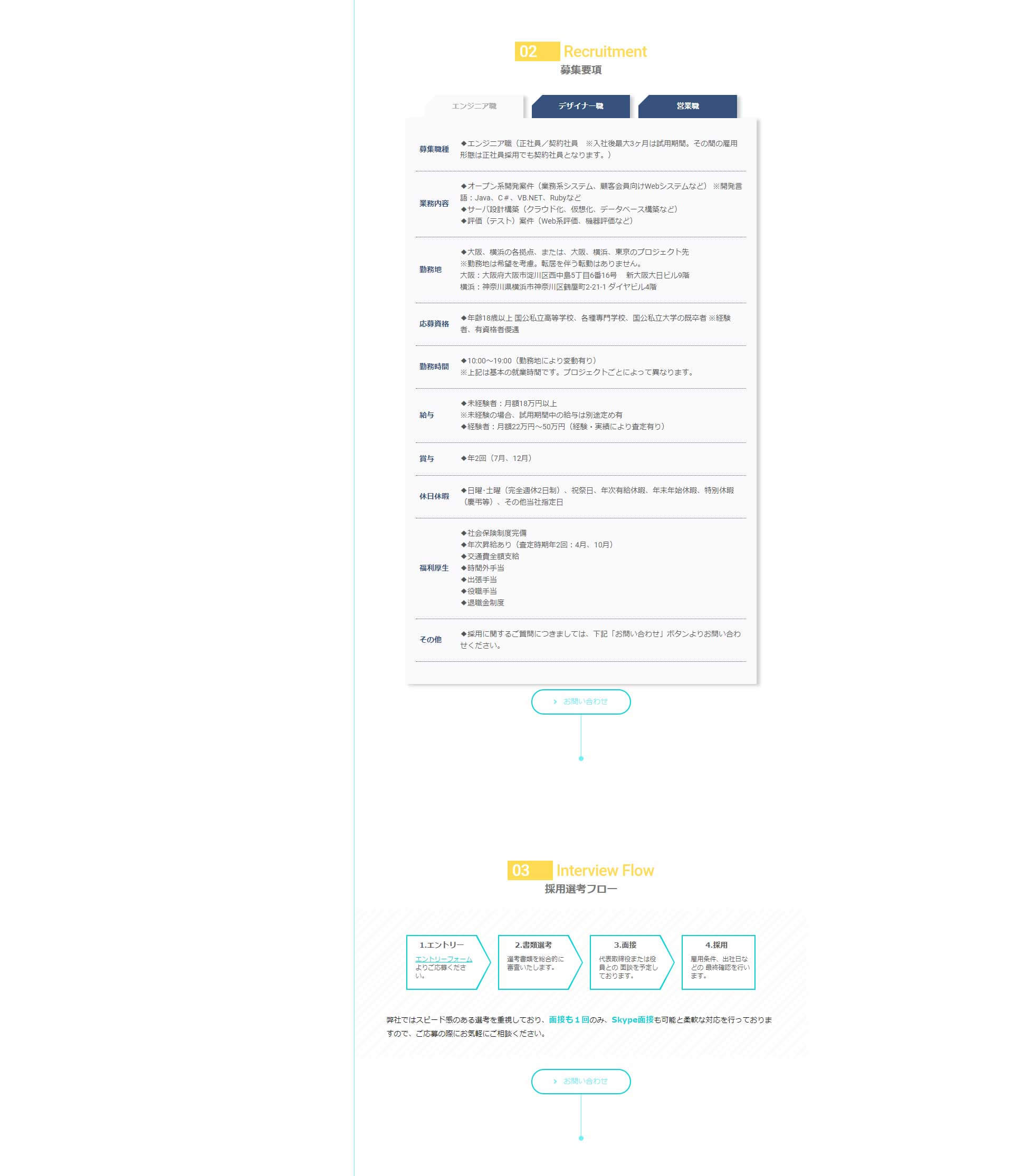 iTiesの採用ページ